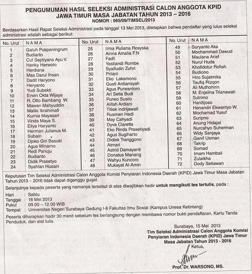Pengumuman Hasil Seleksi Administrasi Calon Anggota KPID JaTim 2013